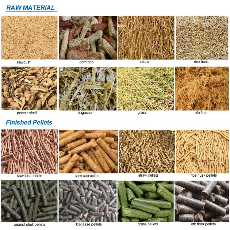 Raw Material Requirements of Pellet Machine