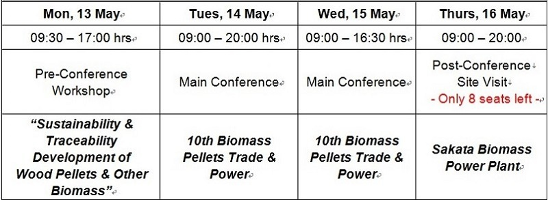 10TH Biomass Pellets Trade & Power in Tokyo Japan(图2)